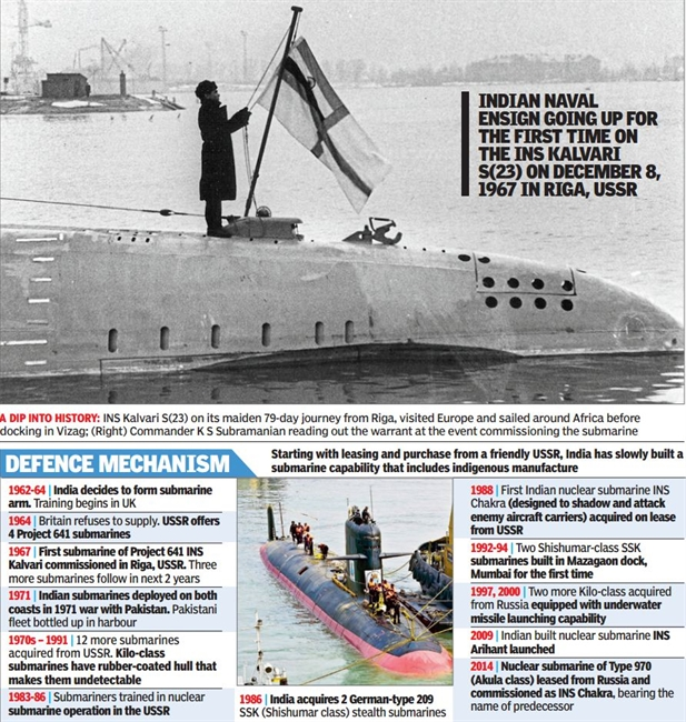A dip into history: Chosen Chennai men dived deep with India's first ever ...